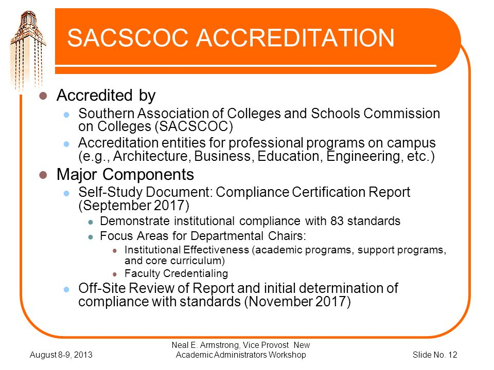 Slide No. 12 SACSCOC ACCREDITATION Accredited by Southern Association of Colleges and Schools Commission on Colleges (SACSCOC) Accreditation entities