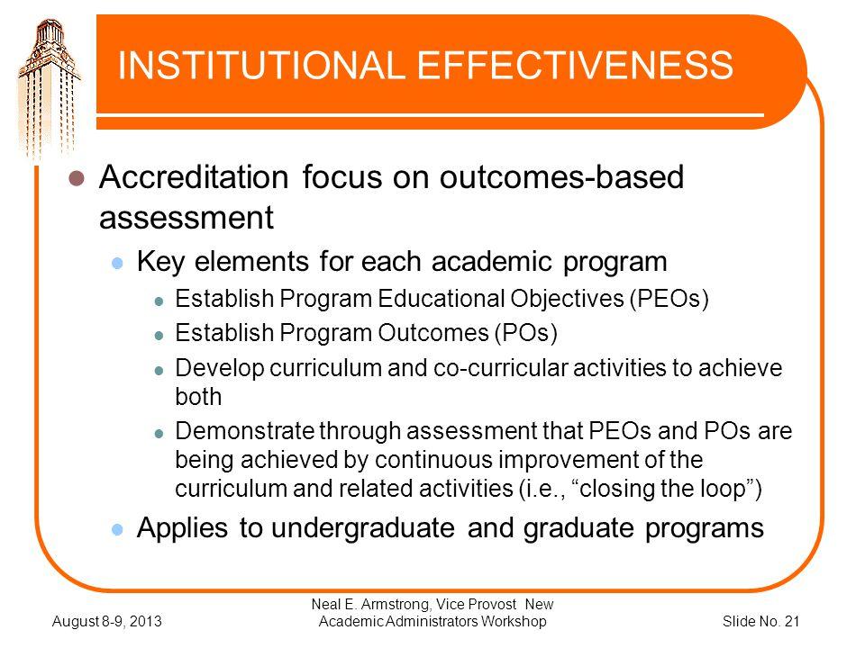 Slide No. 21 INSTITUTIONAL EFFECTIVENESS Accreditation focus on outcomes-based assessment Key elements for each academic program Establish Program Edu