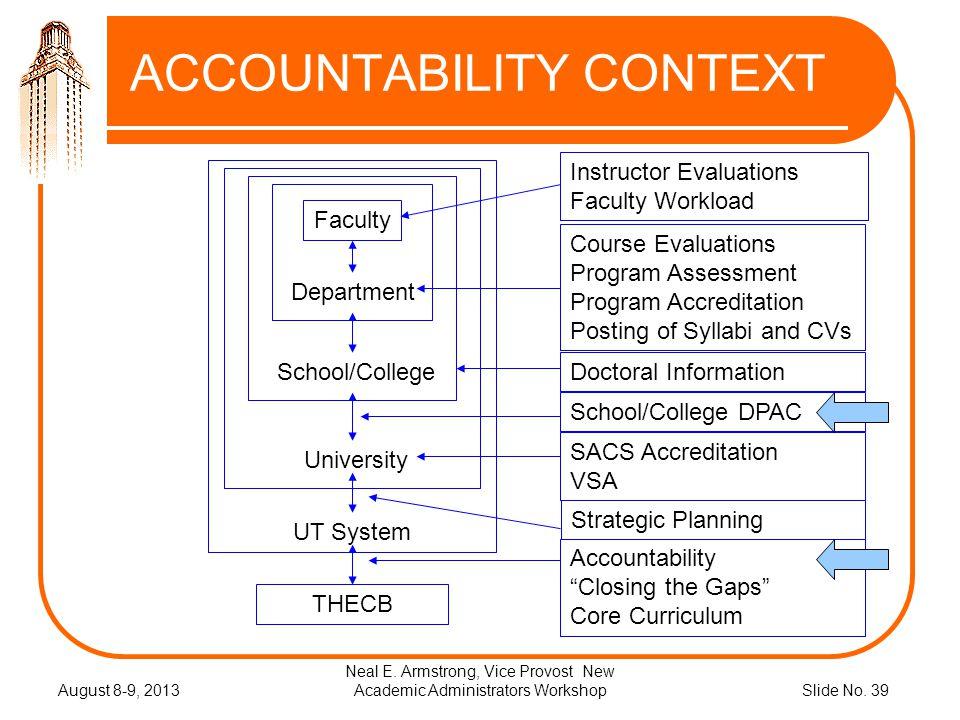 Slide No.39 ACCOUNTABILITY CONTEXT August 8-9, 2013 Neal E.