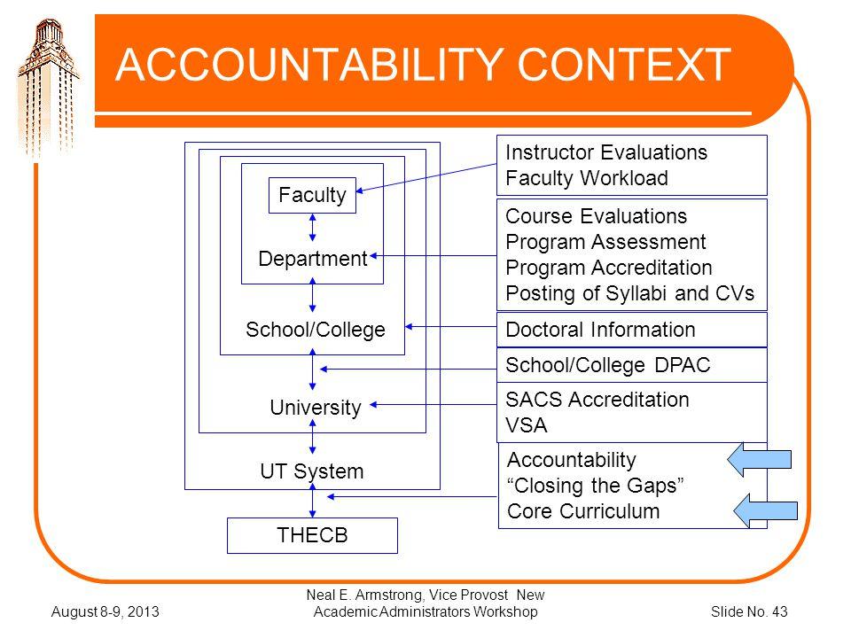 Slide No.43 ACCOUNTABILITY CONTEXT August 8-9, 2013 Neal E.