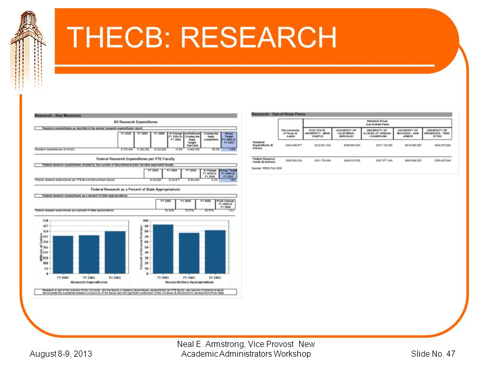 Slide No. 47 THECB: RESEARCH August 8-9, 2013 Neal E.