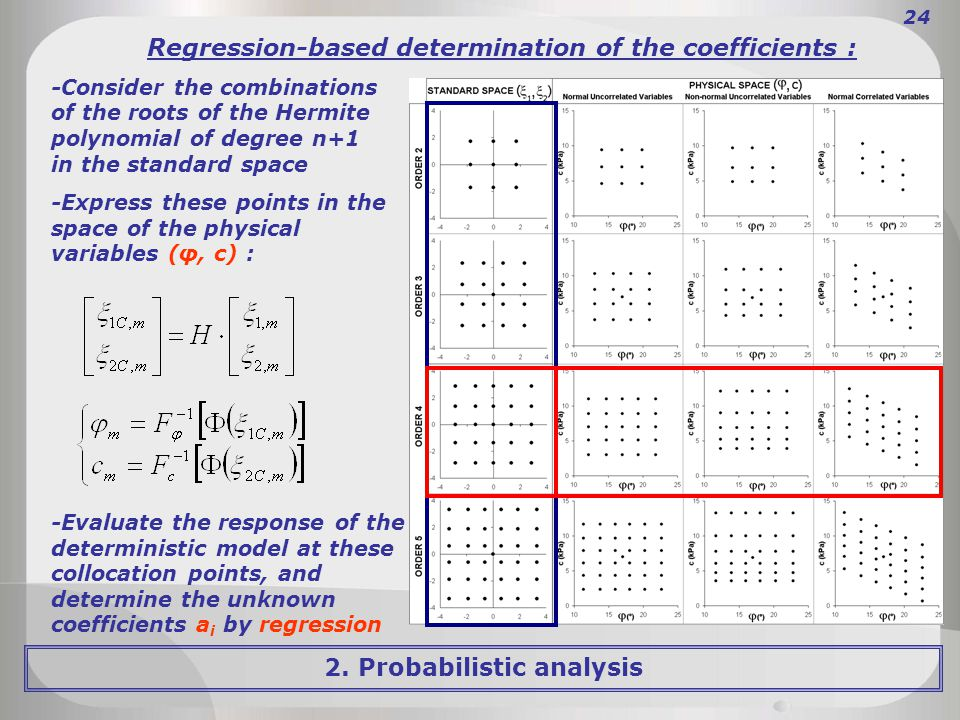 24 Regression-based determination of the coefficients : -Consider the combinations of the roots of the Hermite polynomial of degree n+1 in the standard space -Express these points in the space of the physical variables (φ, c) : -Evaluate the response of the deterministic model at these collocation points, and determine the unknown coefficients a i by regression 2.