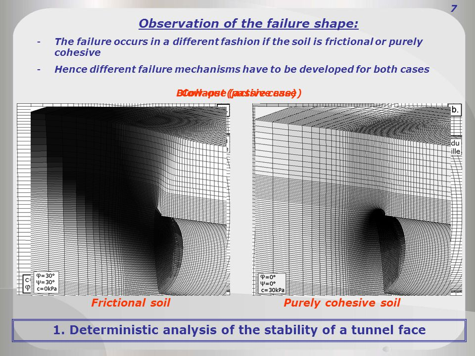 Observation of the failure shape: -The failure occurs in a different fashion if the soil is frictional or purely cohesive -Hence different failure mechanisms have to be developed for both cases Frictional soil 1.