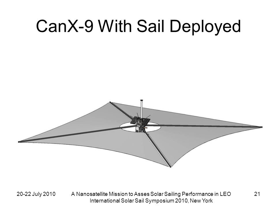 20-22 July 2010A Nanosatellite Mission to Asses Solar Sailing Performance in LEO International Solar Sail Symposium 2010, New York 21 CanX-9 With Sail Deployed