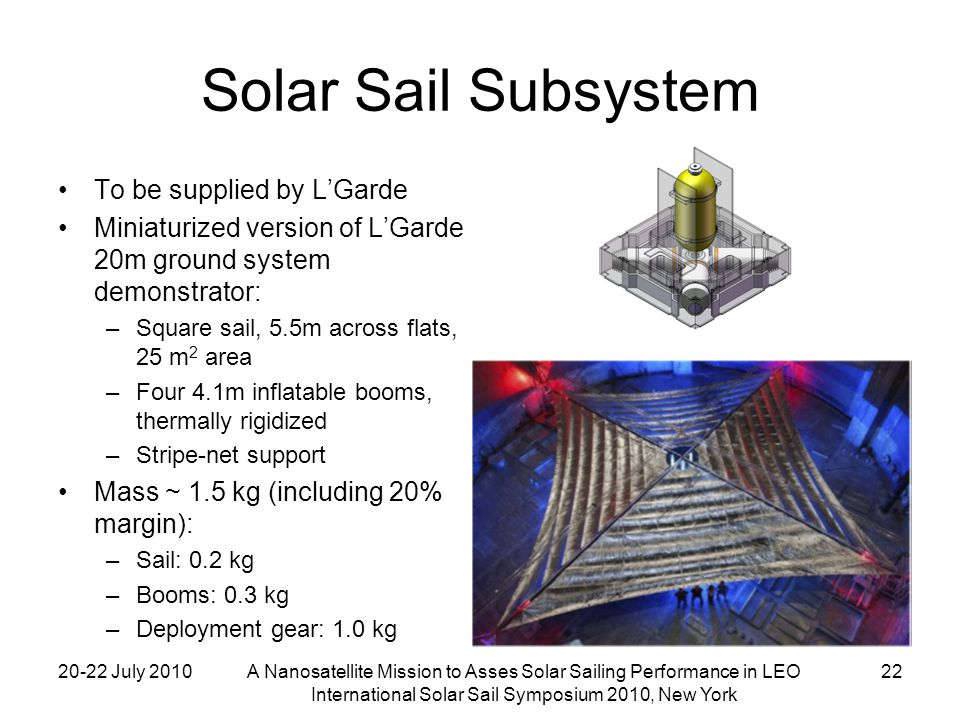 20-22 July 2010A Nanosatellite Mission to Asses Solar Sailing Performance in LEO International Solar Sail Symposium 2010, New York 22 Solar Sail Subsystem To be supplied by LGarde Miniaturized version of LGarde 20m ground system demonstrator: –Square sail, 5.5m across flats, 25 m 2 area –Four 4.1m inflatable booms, thermally rigidized –Stripe-net support Mass ~ 1.5 kg (including 20% margin): –Sail: 0.2 kg –Booms: 0.3 kg –Deployment gear: 1.0 kg