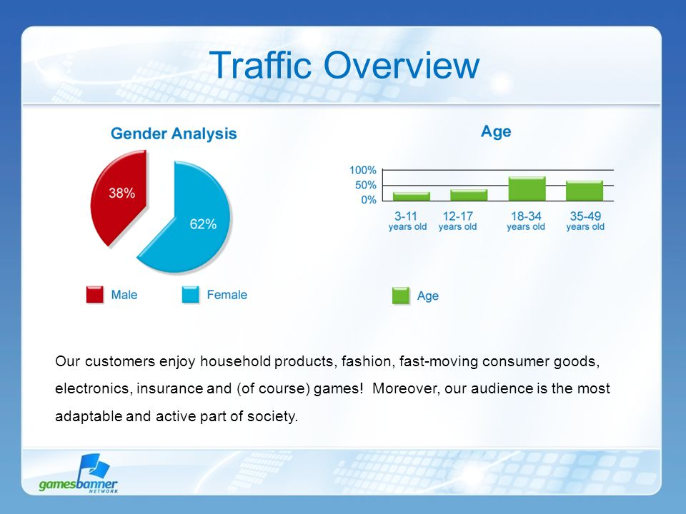 Traffic Overview Our customers enjoy household products, fashion, fast-moving consumer goods, electronics, insurance and (of course) games.