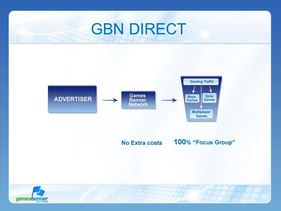 GBN DIRECT