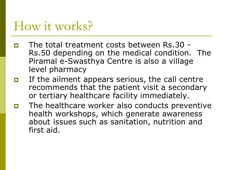 How it works. The total treatment costs between Rs.30 - Rs.50 depending on the medical condition.