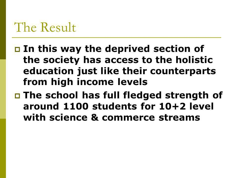 The Result In this way the deprived section of the society has access to the holistic education just like their counterparts from high income levels The school has full fledged strength of around 1100 students for 10+2 level with science & commerce streams