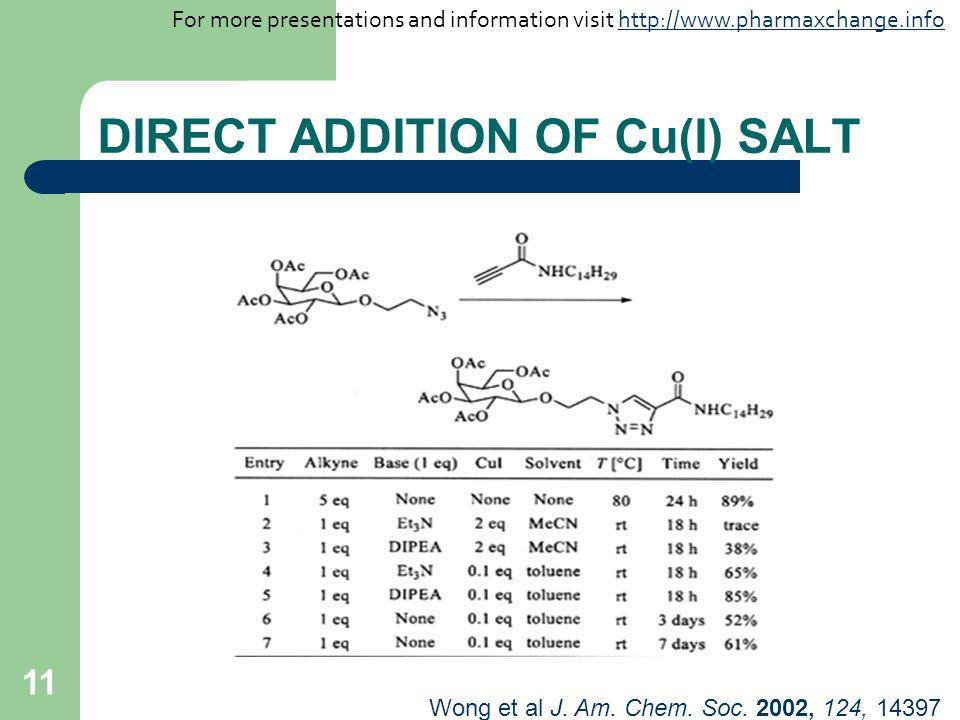 11 DIRECT ADDITION OF Cu(I) SALT Wong et al J. Am. Chem. Soc. 2002, 124, 14397 For more presentations and information visit http://www.pharmaxchange.i