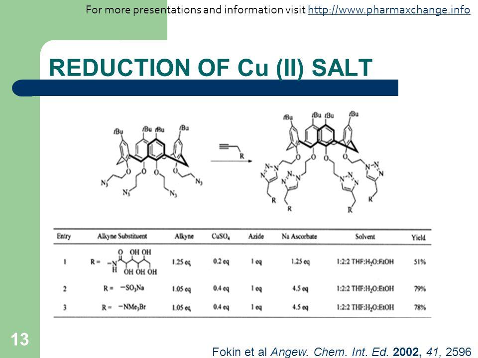 13 REDUCTION OF Cu (II) SALT Fokin et al Angew. Chem. Int. Ed. 2002, 41, 2596 For more presentations and information visit http://www.pharmaxchange.in
