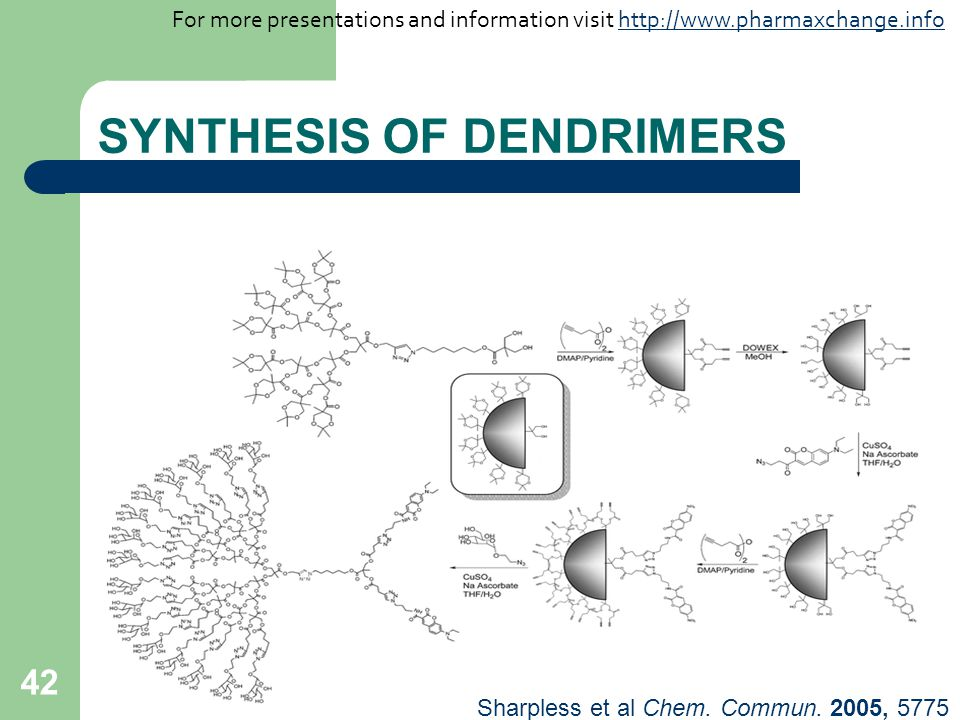 42 SYNTHESIS OF DENDRIMERS Sharpless et al Chem. Commun. 2005, 5775 For more presentations and information visit http://www.pharmaxchange.infohttp://w