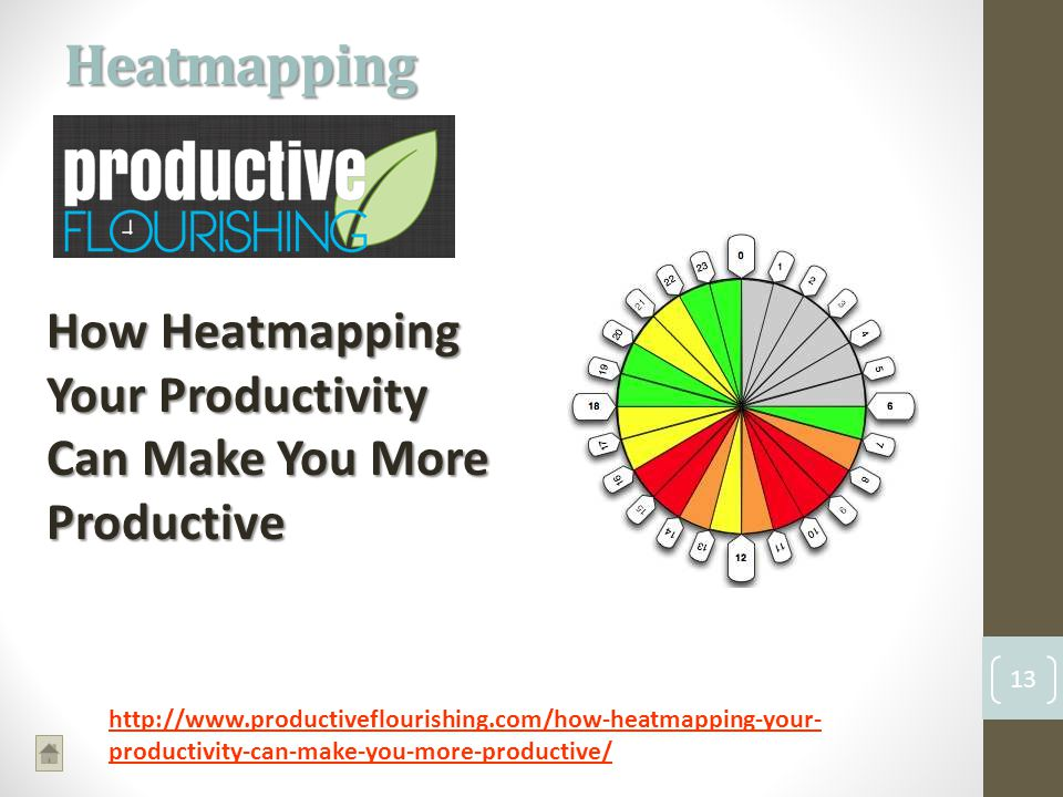Heatmapping 13 How Heatmapping Your Productivity Can Make You More Productive   productivity-can-make-you-more-productive/
