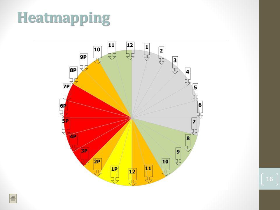 Heatmapping 16