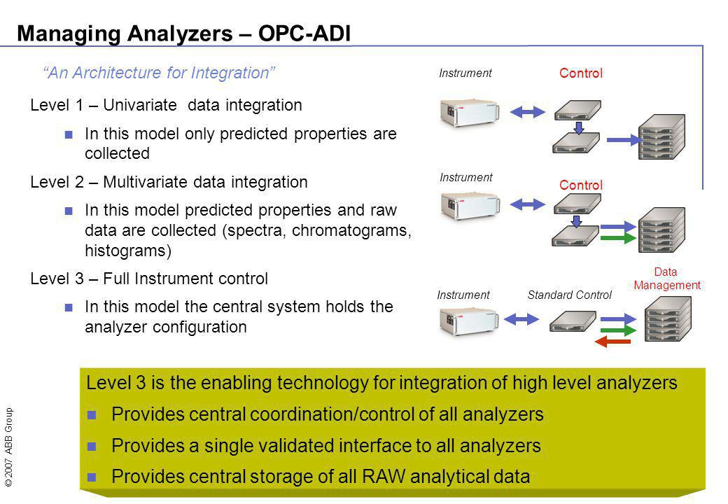 © 2007 ABB Group Slide 23 Managing Analyzers – OPC-ADI Level 1 – Univariate data integration In this model only predicted properties are collected Level 2 – Multivariate data integration In this model predicted properties and raw data are collected (spectra, chromatograms, histograms) Level 3 – Full Instrument control In this model the central system holds the analyzer configuration Control Data Management An Architecture for Integration Instrument Standard Control Level 3 is the enabling technology for integration of high level analyzers Provides central coordination/control of all analyzers Provides a single validated interface to all analyzers Provides central storage of all RAW analytical data Instrument