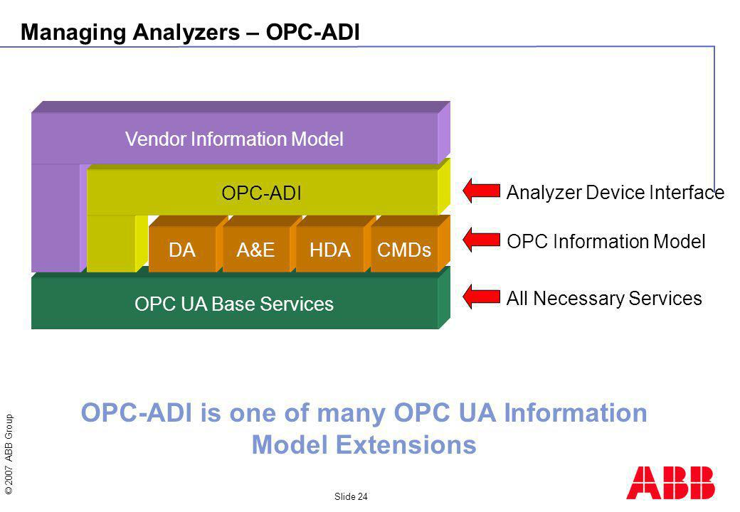 © 2007 ABB Group Slide 24 OPC UA Base Services All Necessary Services Managing Analyzers – OPC-ADI DAA&EHDACMDs OPC Information Model OPC-ADI is one o