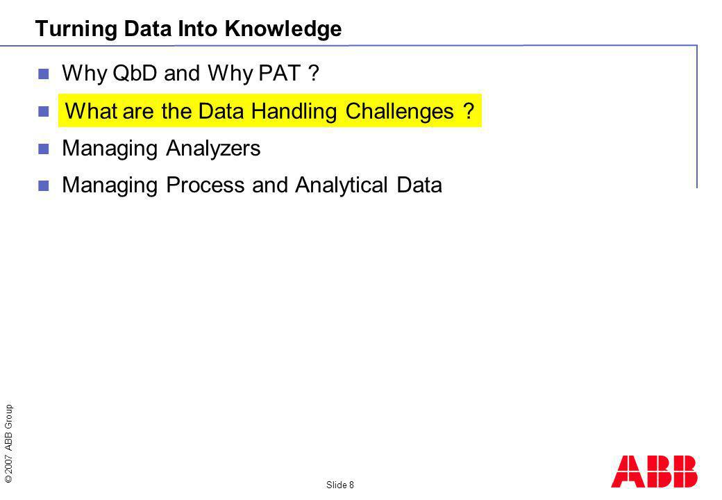 © 2007 ABB Group Slide 8 Turning Data Into Knowledge Why QbD and Why PAT .