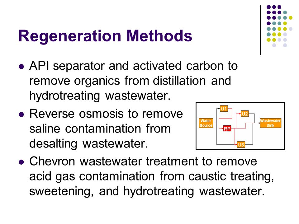 Regeneration Methods API separator and activated carbon to remove organics from distillation and hydrotreating wastewater. Reverse osmosis to remove s