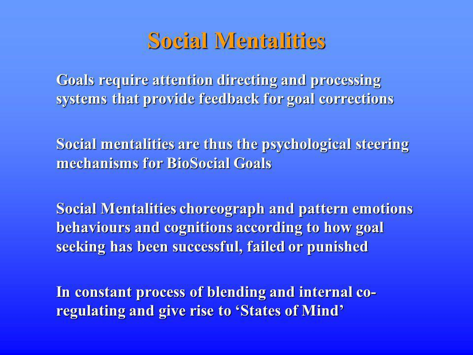 Social Mentalities Goals require attention directing and processing systems that provide feedback for goal corrections Social mentalities are thus the psychological steering mechanisms for BioSocial Goals Social Mentalities choreograph and pattern emotions behaviours and cognitions according to how goal seeking has been successful, failed or punished In constant process of blending and internal co- regulating and give rise to States of Mind