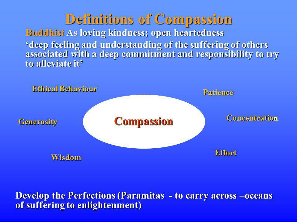 Definitions of Compassion Buddhist As loving kindness; open heartedness deep feeling and understanding of the suffering of others associated with a deep commitment and responsibility to try to alleviate it Develop the Perfections (Paramitas - to carry across –oceans of suffering to enlightenment) Generosity Ethical Behaviour Patience Concentration Effort Wisdom Compassion
