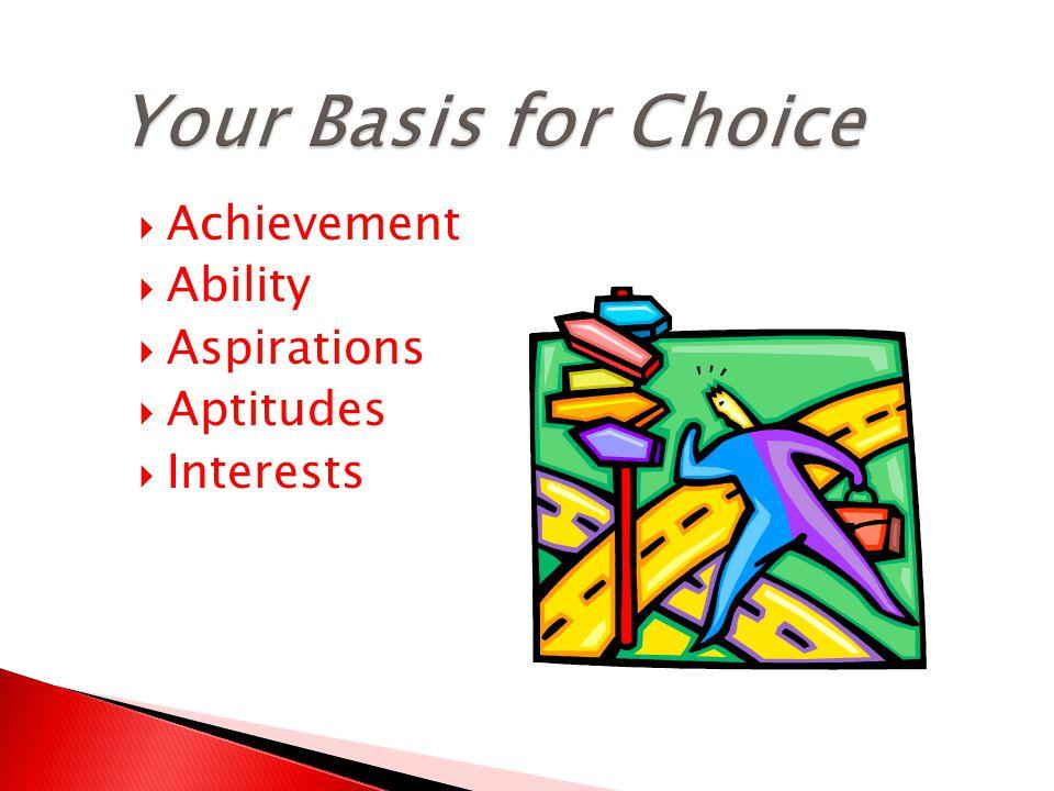 Achievement Ability Aspirations Aptitudes Interests
