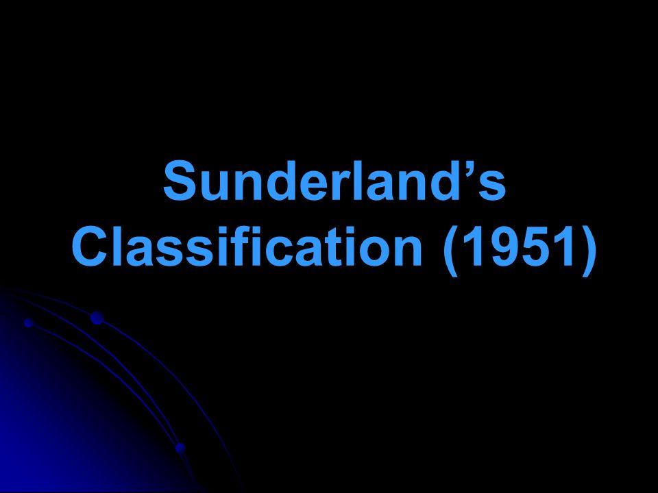 Sunderlands Classification (1951)