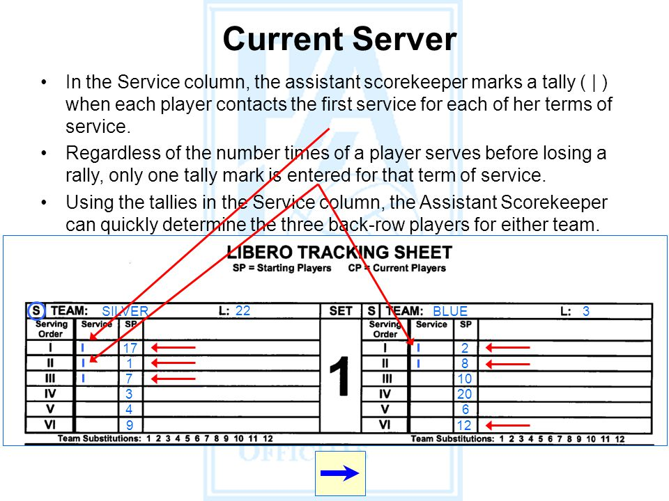 In the Service column, the assistant scorekeeper marks a tally ( | ) when each player contacts the first service for each of her terms of service. Reg