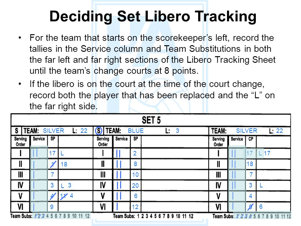 Deciding Set Libero Tracking For the team that starts on the scorekeepers left, record the tallies in the Service column and Team Substitutions in bot