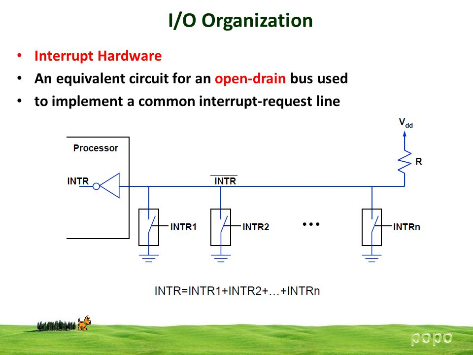 I/O Organization Interrupt Hardware An equivalent circuit for an open-drain bus used to implement a common interrupt-request line