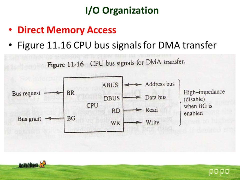 I/O Organization Direct Memory Access Figure 11.16 CPU bus signals for DMA transfer