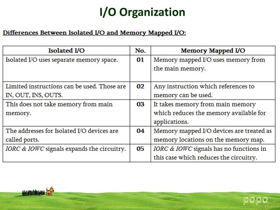 I/O Organization