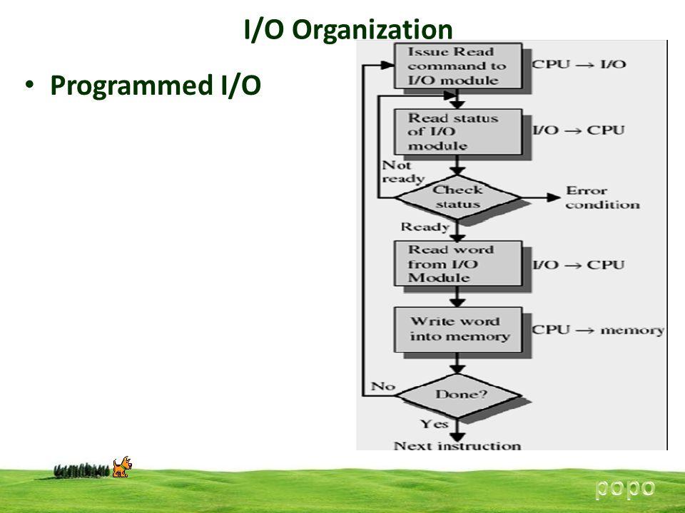 I/O Organization Programmed I/O