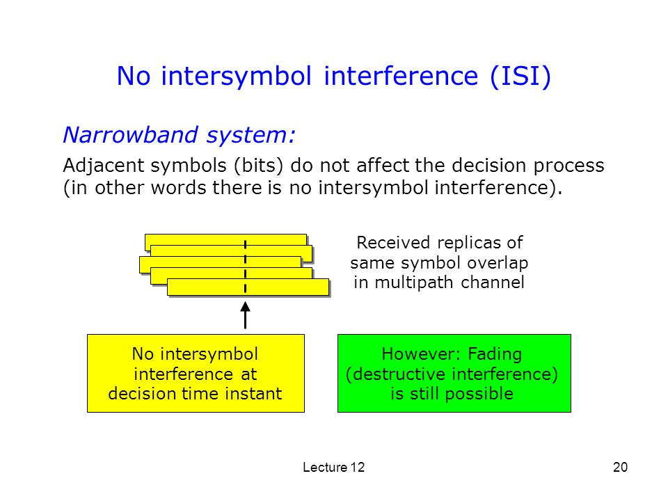 Lecture 1220 No intersymbol interference (ISI) Adjacent symbols (bits) do not affect the decision process (in other words there is no intersymbol inte