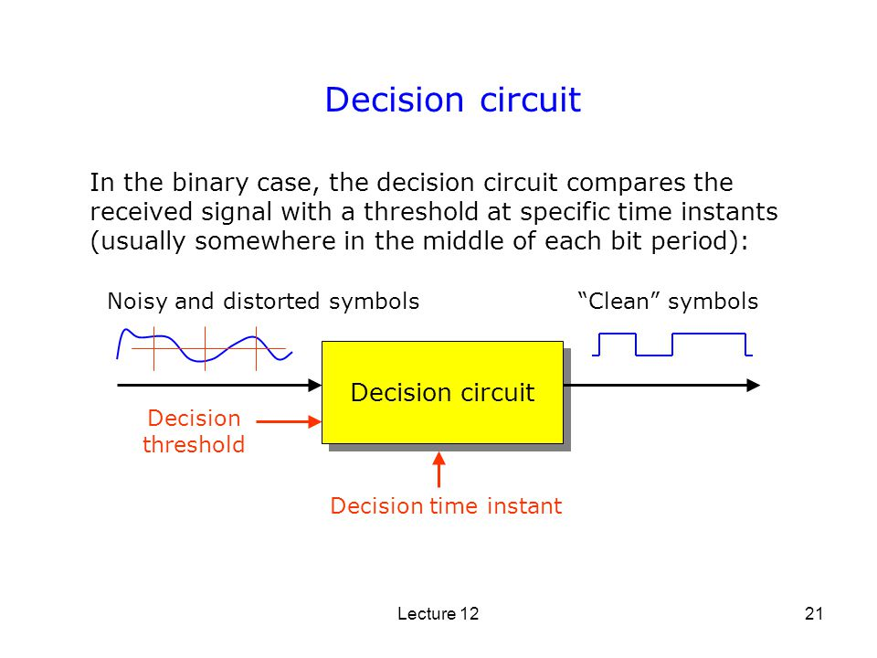 Lecture 1221 Decision circuit In the binary case, the decision circuit compares the received signal with a threshold at specific time instants (usuall