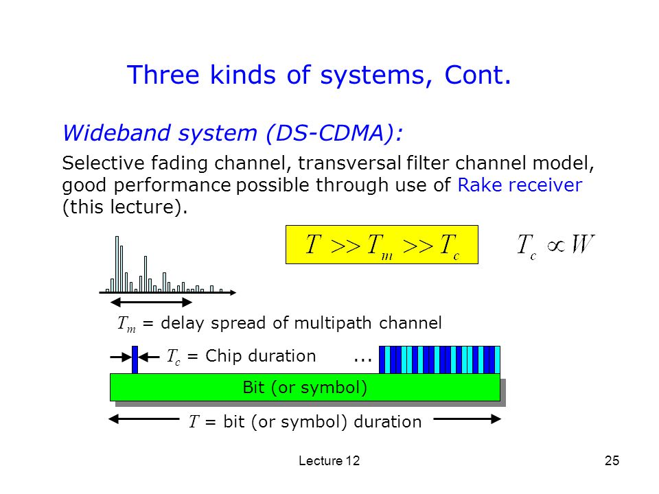 Lecture 1225 Three kinds of systems, Cont. Wideband system (DS-CDMA): Selective fading channel, transversal filter channel model, good performance pos