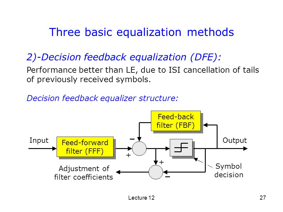 Lecture 1227 Three basic equalization methods 2)-Decision feedback equalization (DFE): Performance better than LE, due to ISI cancellation of tails of