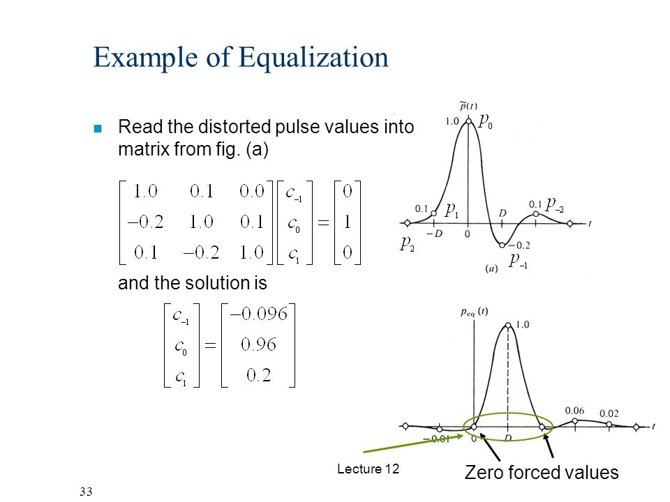 33 Helsinki University of Technology,Communications Laboratory, Timo O. Korhonen Lecture 12 Example of Equalization n Read the distorted pulse values
