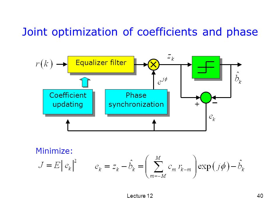 Lecture 1240 Joint optimization of coefficients and phase Equalizer filter Coefficient updating Phase synchronization + Minimize: