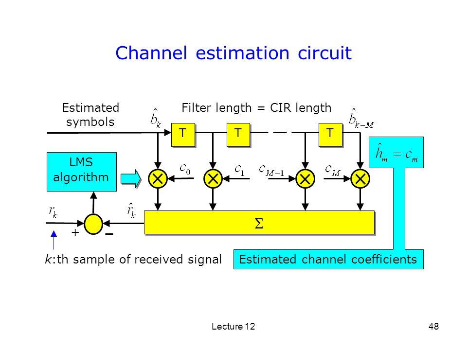 Lecture 1248 Channel estimation circuit T T T T T T LMS algorithm Estimated symbols + k:th sample of received signal Estimated channel coefficients Fi
