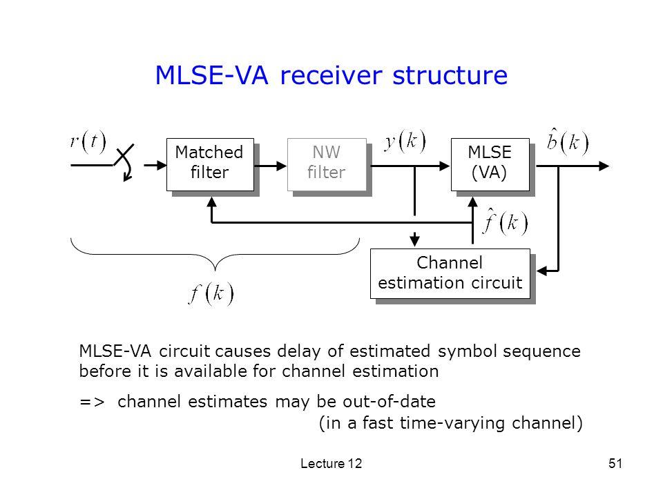 Lecture 1251 MLSE-VA receiver structure Matched filter MLSE (VA) MLSE (VA) Channel estimation circuit NW filter MLSE-VA circuit causes delay of estima