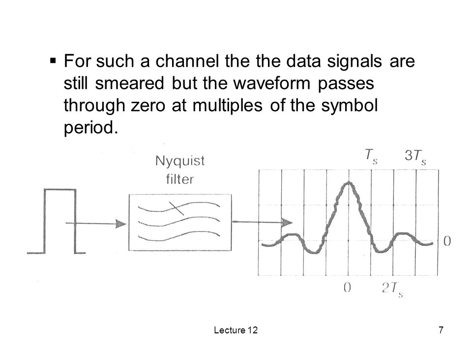 Lecture 1248 Channel estimation circuit T T T T T T LMS algorithm Estimated symbols + k:th sample of received signal Estimated channel coefficients Filter length = CIR length