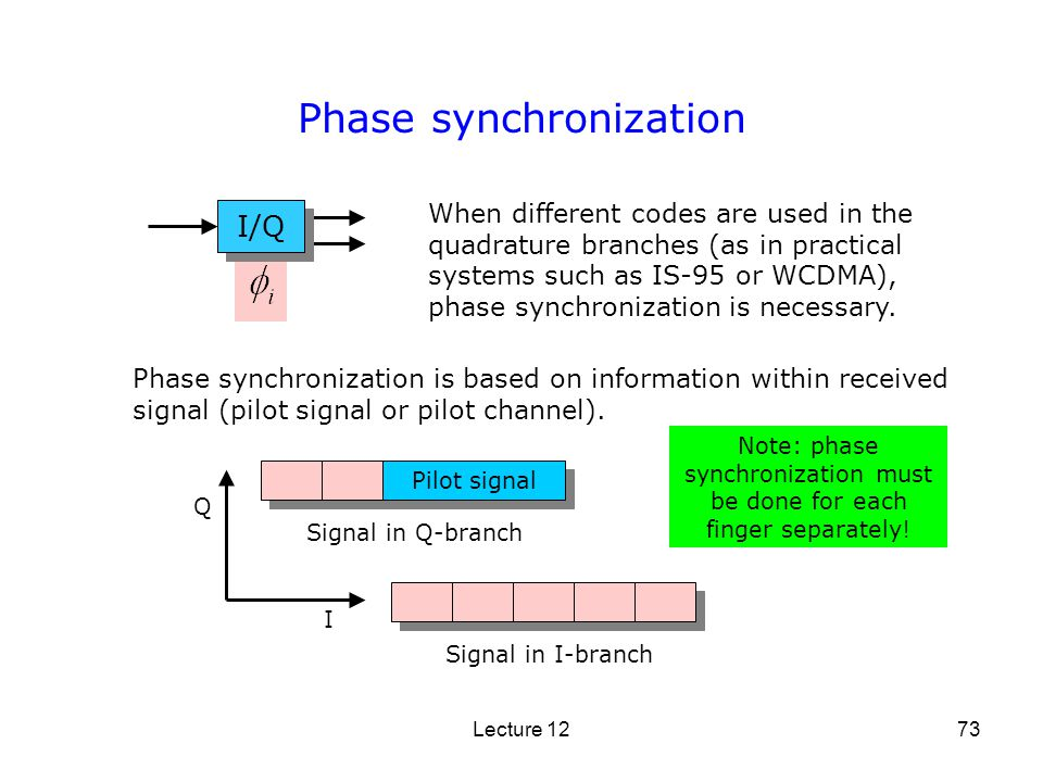 Lecture 1273 Phase synchronization I/Q When different codes are used in the quadrature branches (as in practical systems such as IS-95 or WCDMA), phas