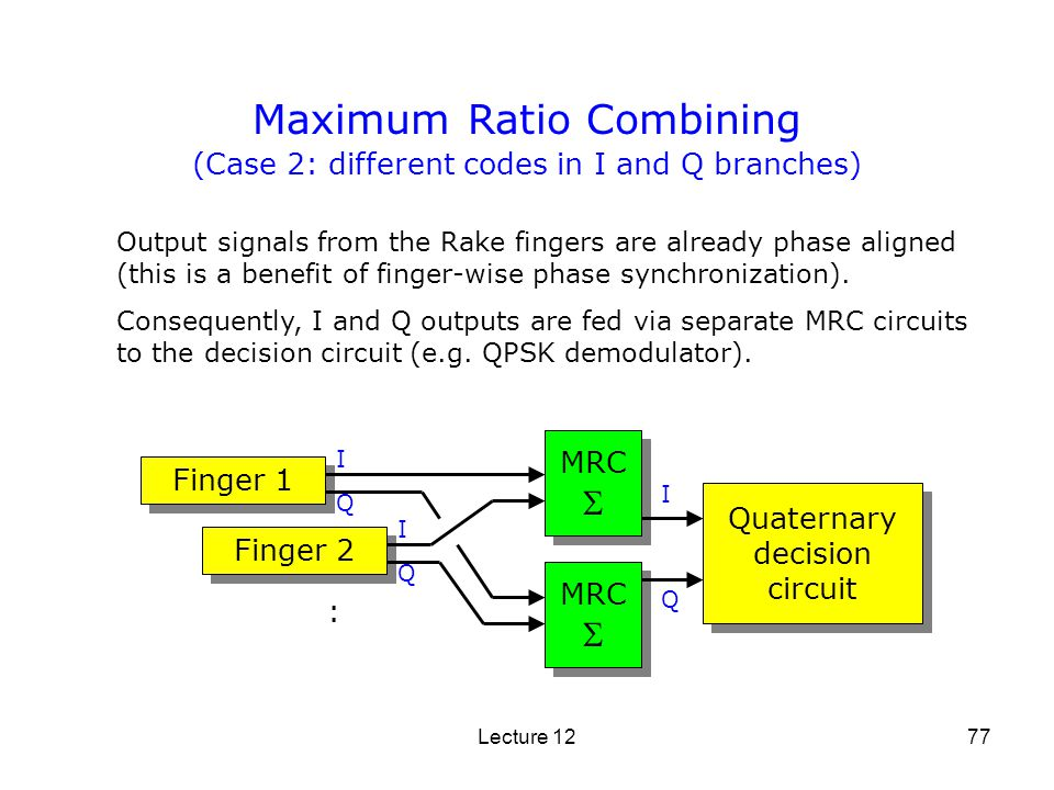 Lecture 1277 Maximum Ratio Combining Output signals from the Rake fingers are already phase aligned (this is a benefit of finger-wise phase synchroniz