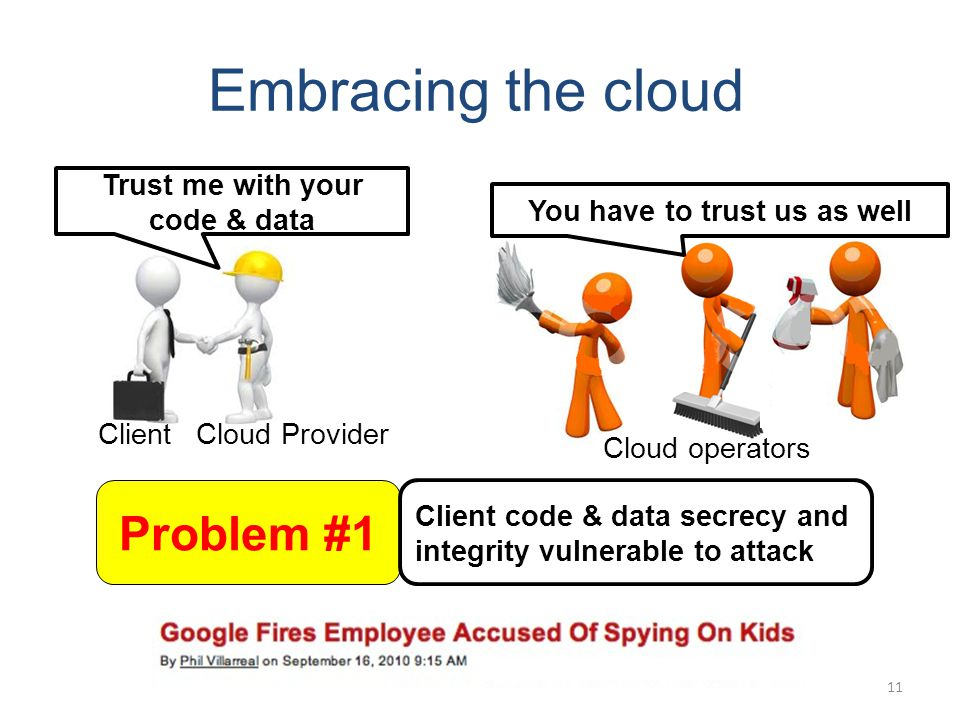 Embracing the cloud Trust me with your code & data Cloud ProviderClient You have to trust us as well Cloud operators Problem #1 Client code & data secrecy and integrity vulnerable to attack 11