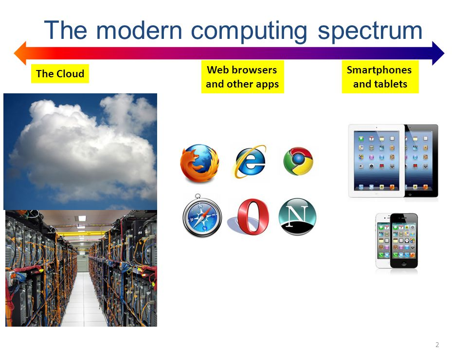 2 The Cloud Smartphones and tablets Web browsers and other apps The modern computing spectrum