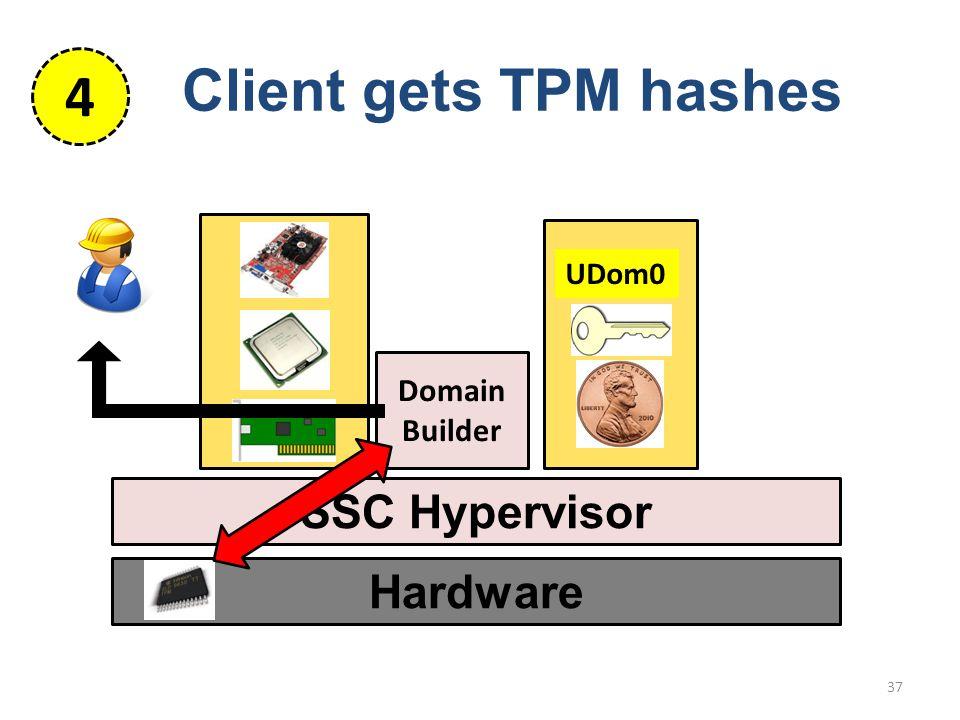 Hardware SSC Hypervisor 37 Domain Builder UDom0 Client gets TPM hashes 4