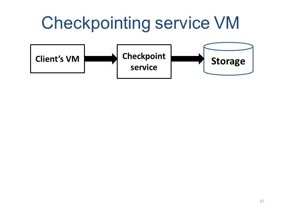 Checkpointing service VM Clients VM Checkpoint service Storage 47