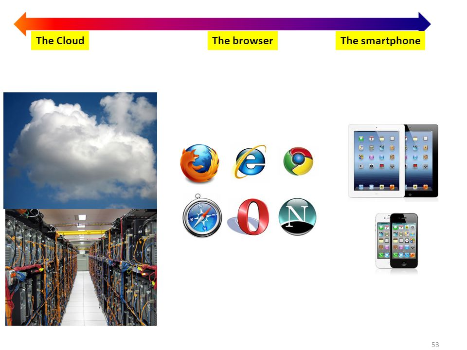 53 The Cloud The smartphone The browser