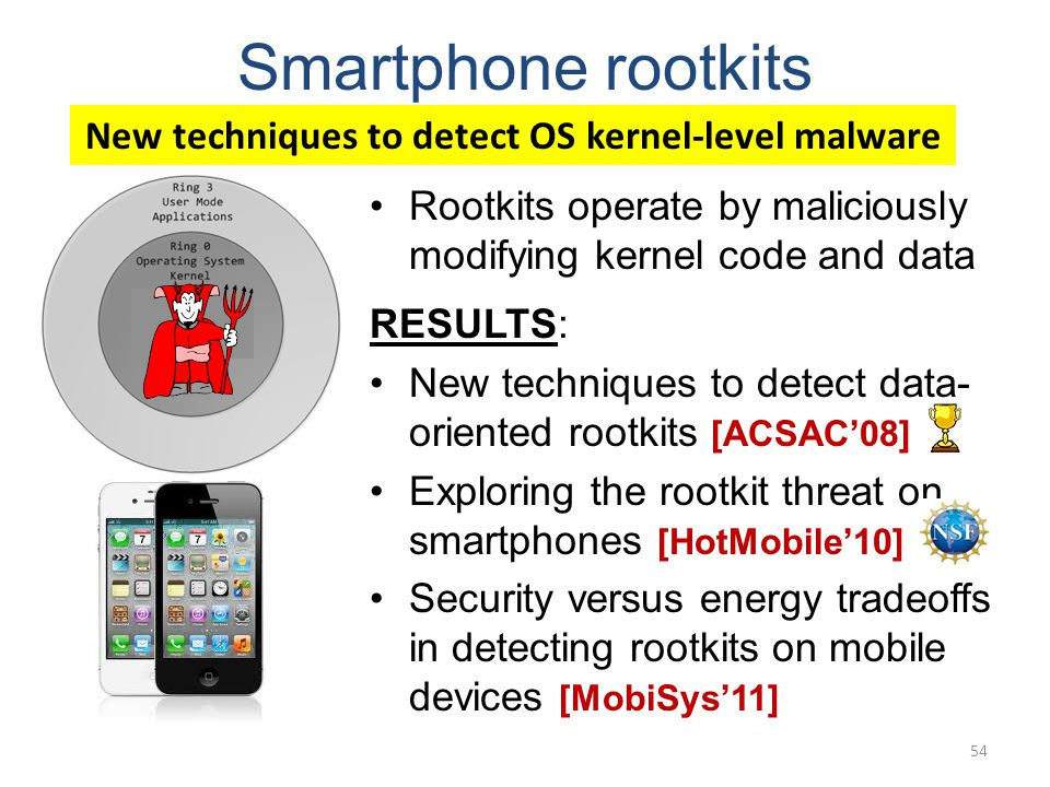 Smartphone rootkits Rootkits operate by maliciously modifying kernel code and data RESULTS: New techniques to detect data- oriented rootkits [ACSAC08] Exploring the rootkit threat on smartphones [HotMobile10] Security versus energy tradeoffs in detecting rootkits on mobile devices [MobiSys11] 54 New techniques to detect OS kernel-level malware