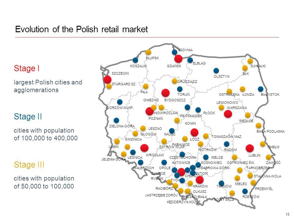 Evolution of the Polish retail market 13 Stage I largest Polish cities and agglomerations Stage II cities with population of 100,000 to 400,000 Stage III cities with population of 50,000 to 100,000 GDAŃSK LUBLIN WARSZAWA POZNAŃ ŁÓDŹ WROCŁAW KRAKÓW KATOWICE SZCZECIN BYDGOSZCZ LEGNICA LUBIN WAŁBRZYCH PIŁA LESZNO OSTRÓW WLKP.